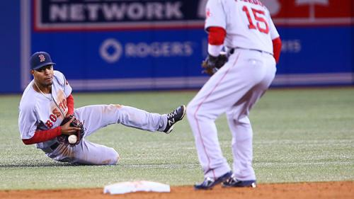 Abraham On Toucher & Rich: Bogaerts' Limited Range At Shortstop 'Surprising' To Red Sox
