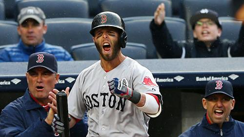 Buy Or Sell: Red Sox Will Win AL East In 2015
