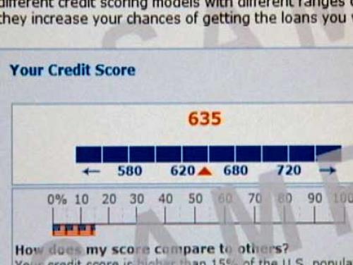 Managing Credit: Credit Score