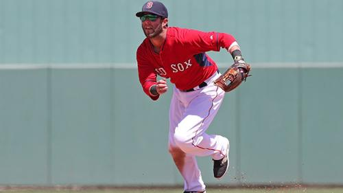 6 Red Sox Players To Keep An Eye On During Spring Training