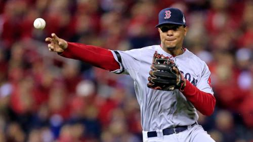 Red Sox' Xander Bogaerts Is Baseball's Top Prospect