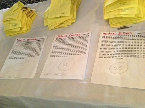 Winslow Wins First Mass. GOP Straw Poll In Senate Race